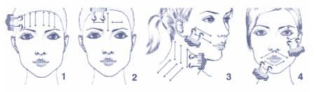 Безоперационная подтяжка кожи лица и тонизация мимических мышц